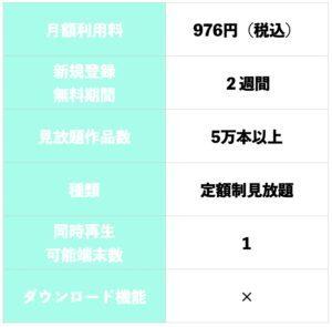 『いつ恋』バズり場 ドラマのあらすじや感想を紹介・FODサービス一覧