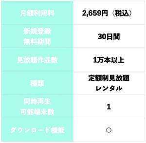 『いつ恋』バズり場 ドラマのあらすじや感想を紹介・TSUTAYA DISCASサービス一覧